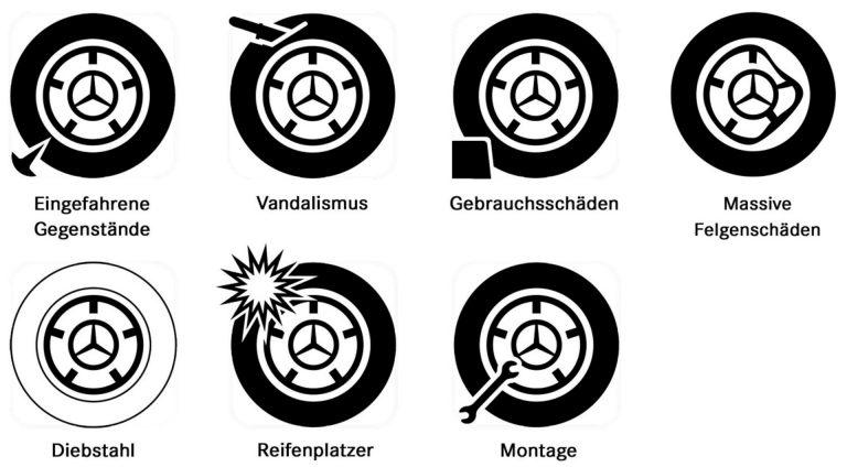 Mercedes-Benz-Mercedes-Brinkmann-Reifenservice-Reifeneinlagerung-Reifenschutz-
